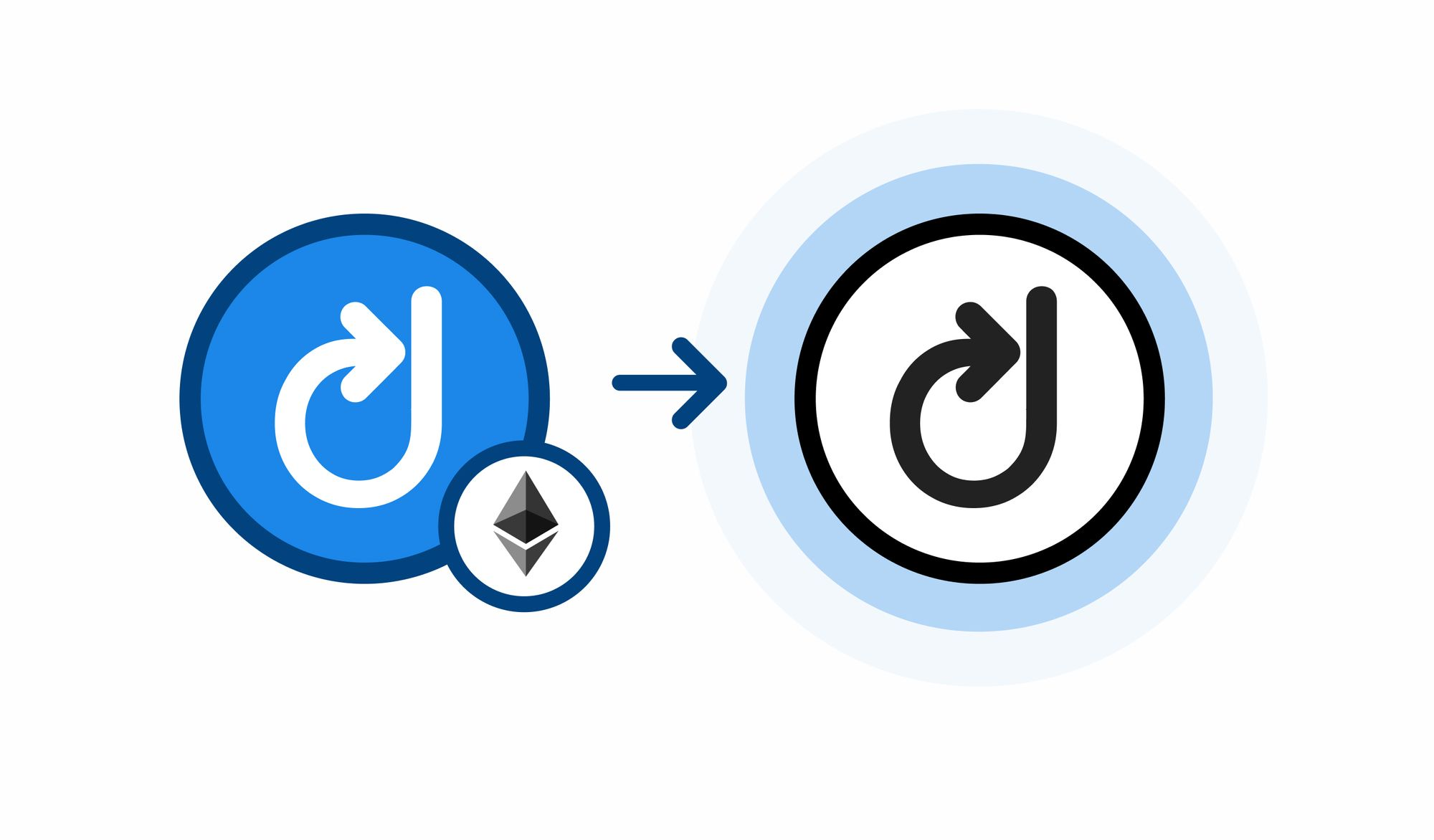 Dock Token Migration Incentive Extended until the 11th of January